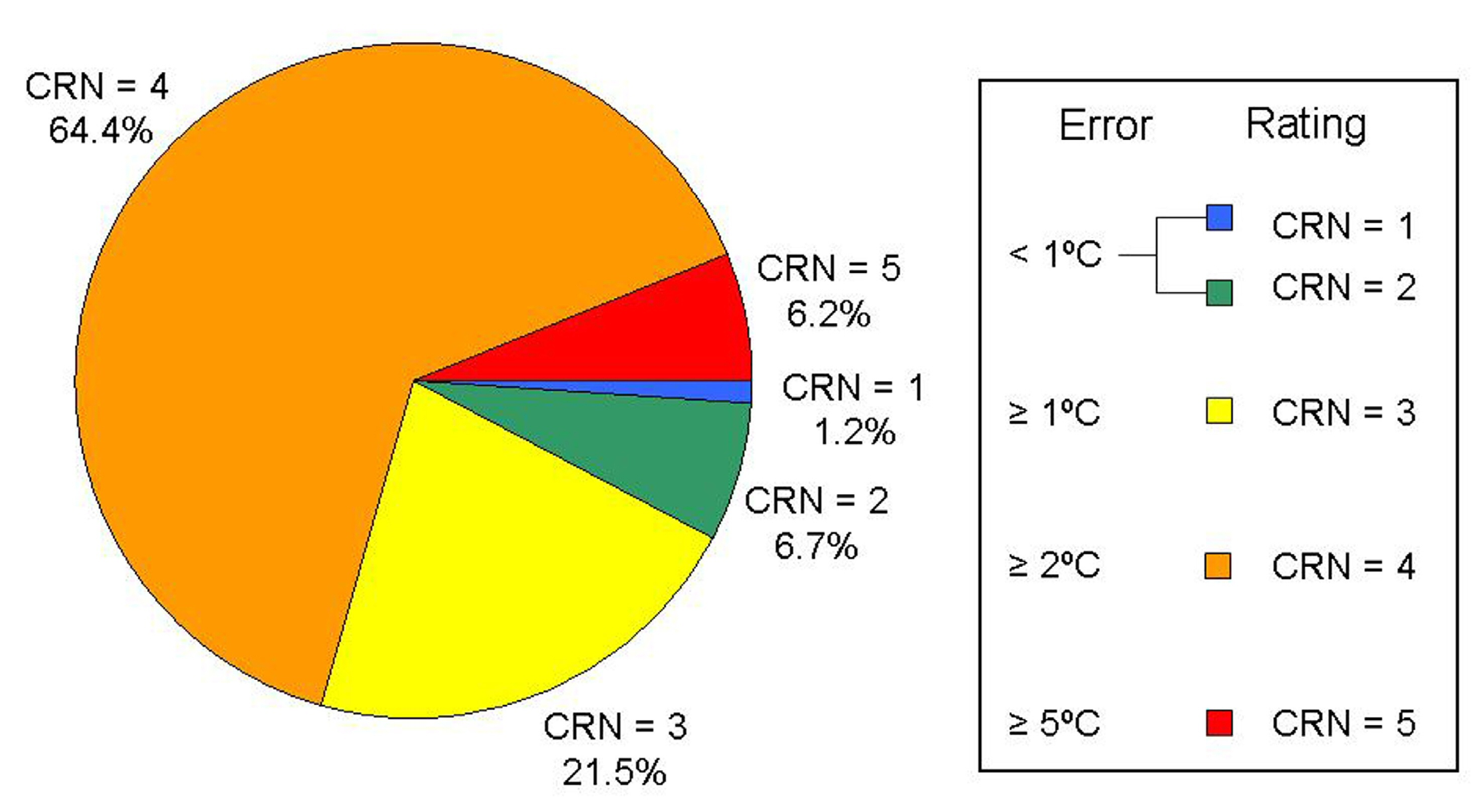 The abject failure of official global warming predictions watts an error occurred nvjuhfo Gallery
