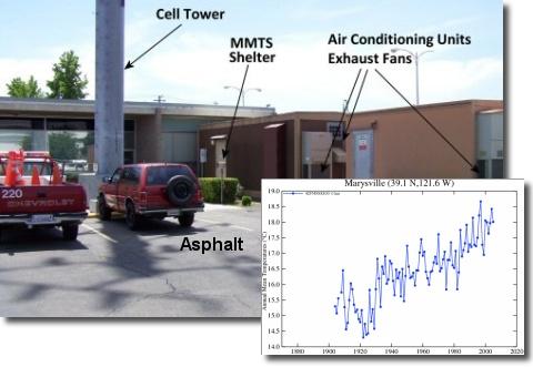 record de chaleur en cote d'or  MarysvilleCA_USHCN_Site_small